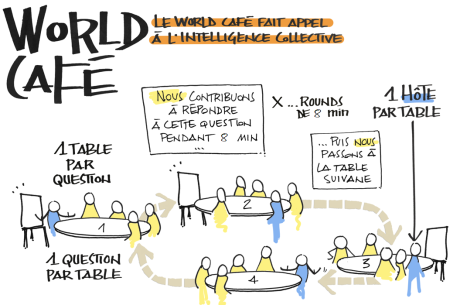 world-cafe